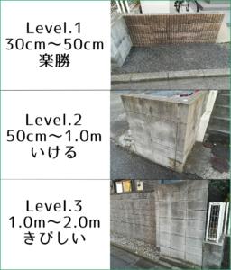 3パターンのブロック塀